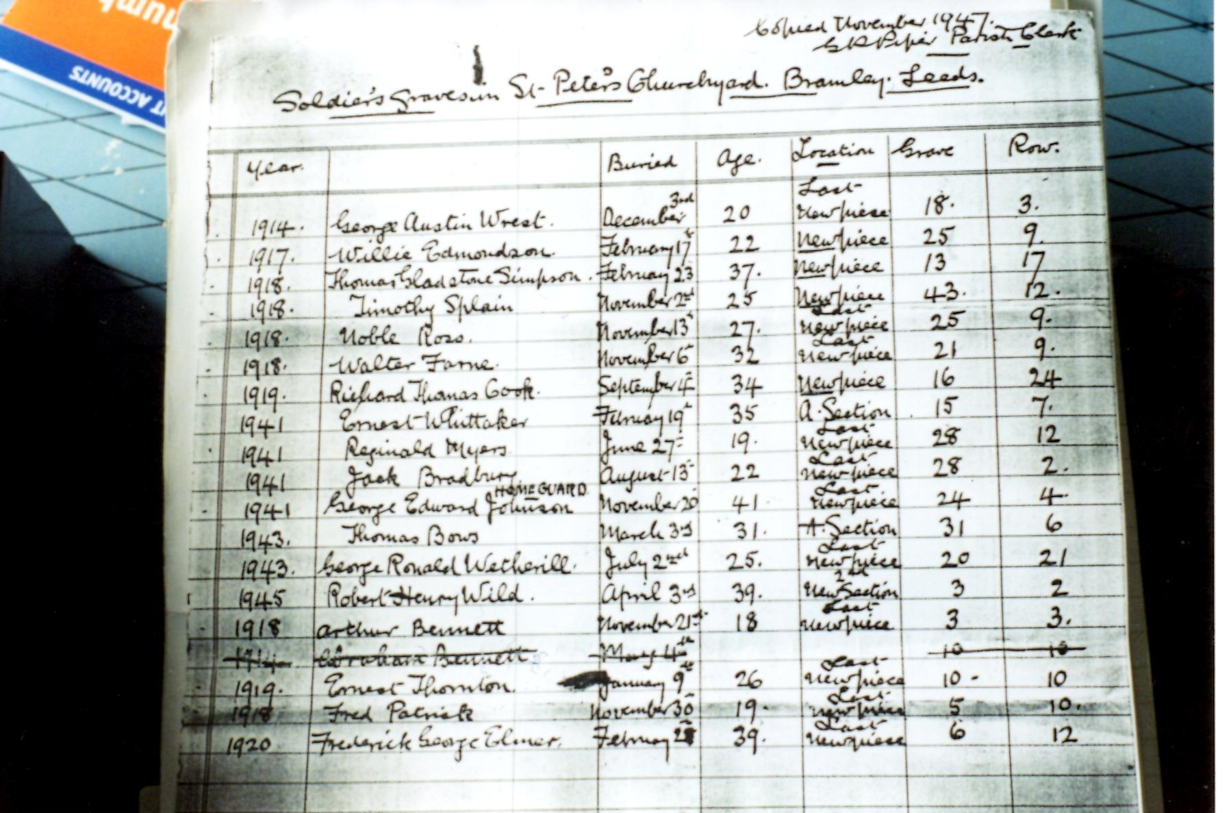1947 Details of War Graves
