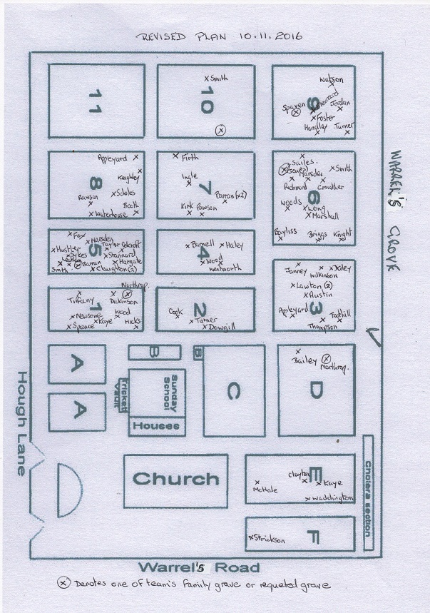 Revised Baptist Churchyard Map, November 2016.